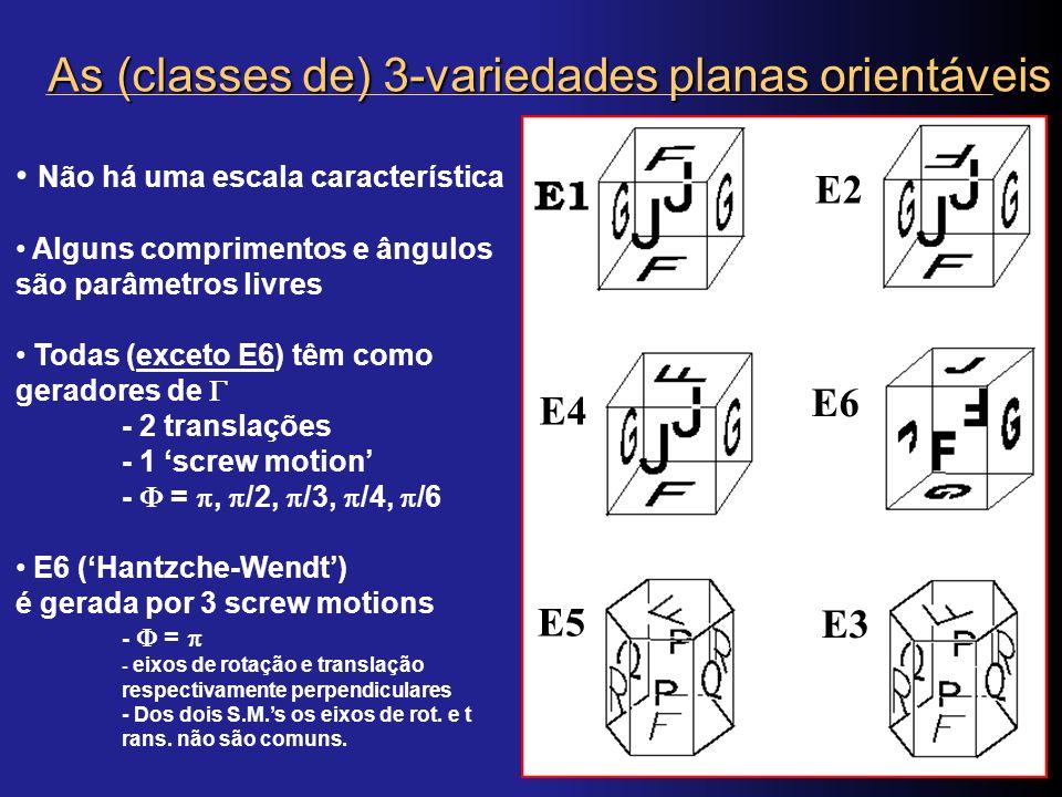 As (classes de) 3-variedades planas orientáveis