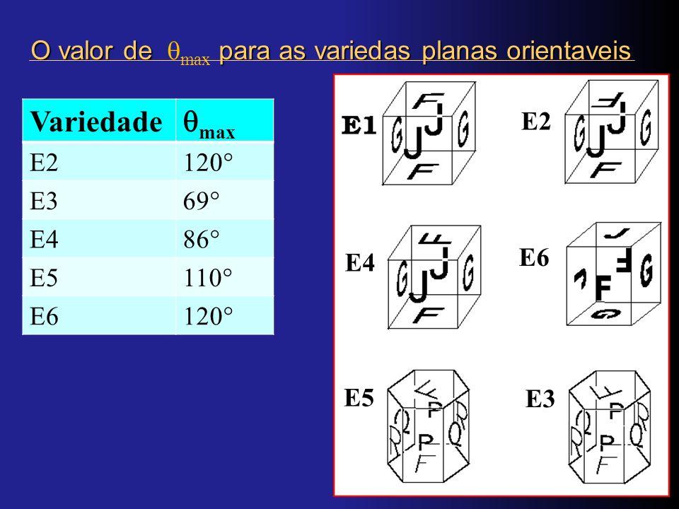 Variedade max O valor de max para as variedas planas orientaveis E2