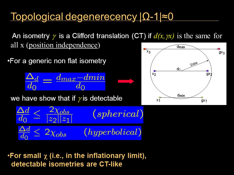 Topological degenerecency |Ω-1|≈0