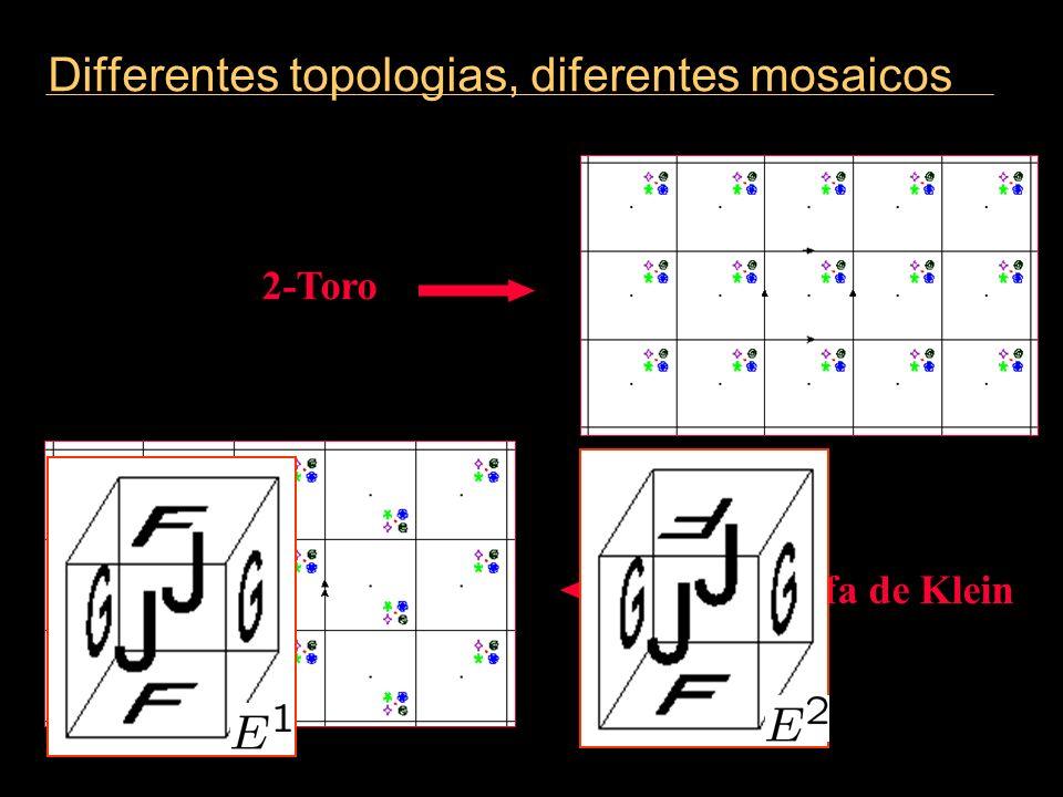 Differentes topologias, diferentes mosaicos