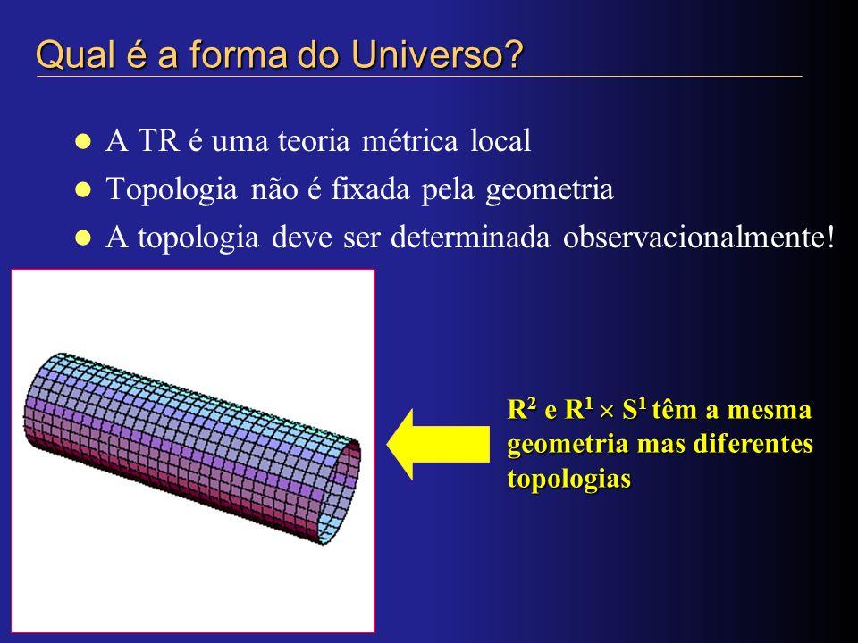 Qual é a forma do Universo