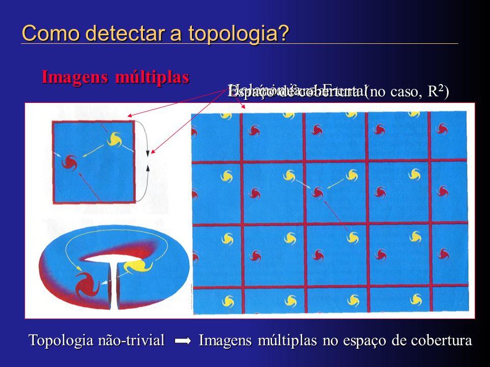Como detectar a topologia
