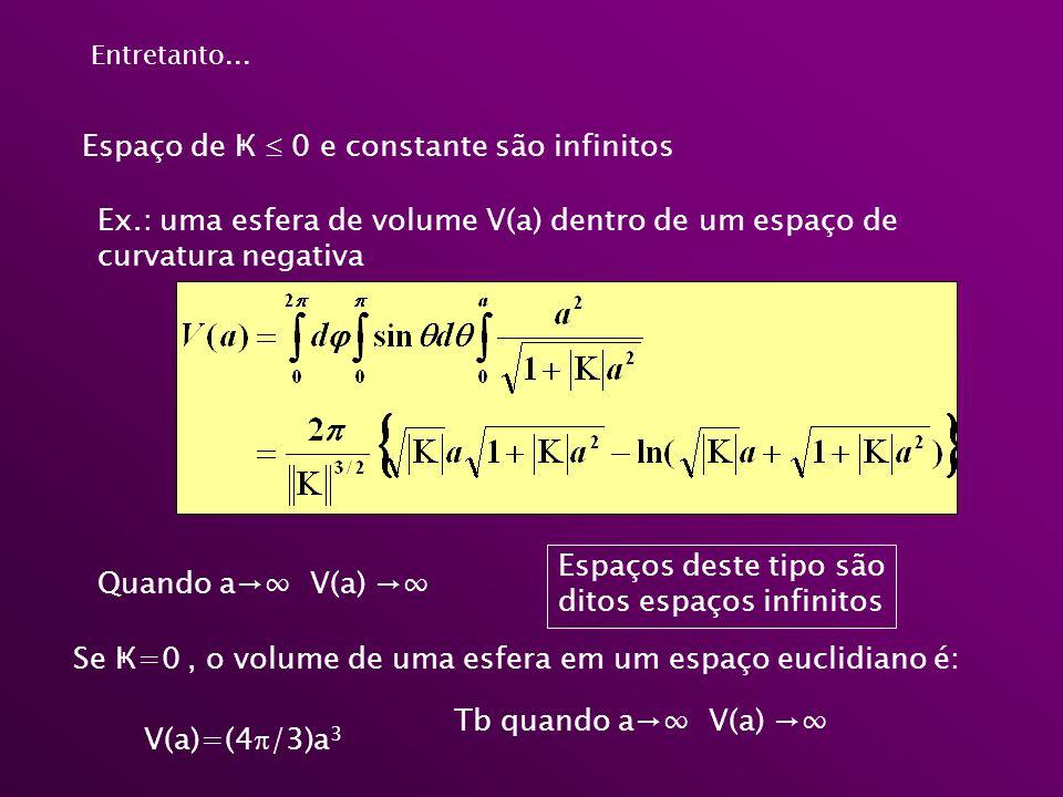 Espaço de Ҝ  0 e constante são infinitos