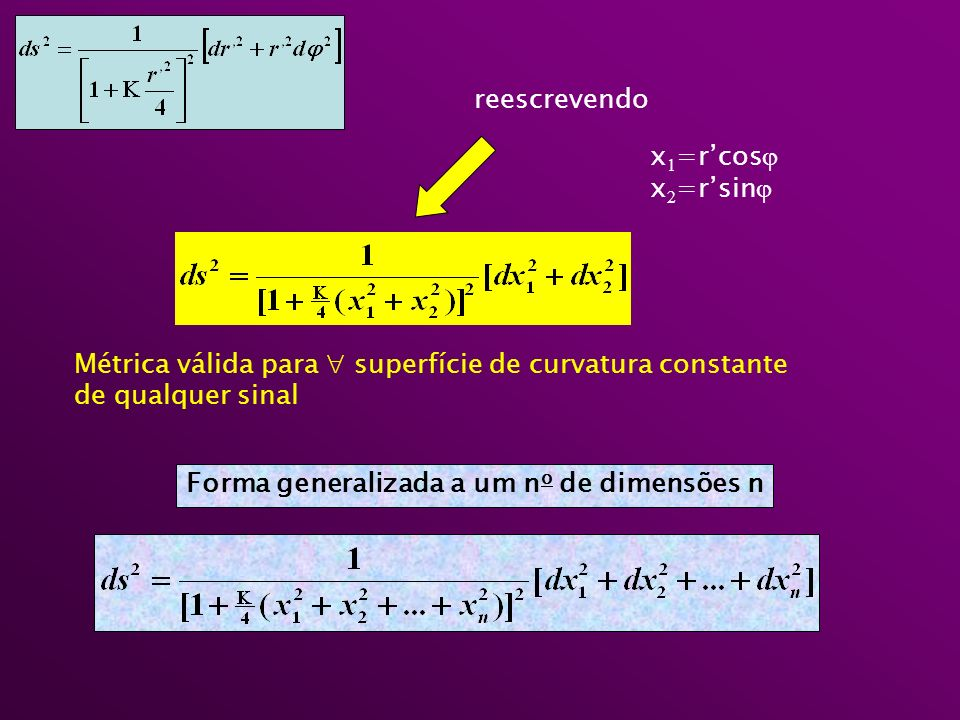 reescrevendox1=r'cos x2=r'sin Métrica válida para  superfície de curvatura constante. de qualquer sinal.