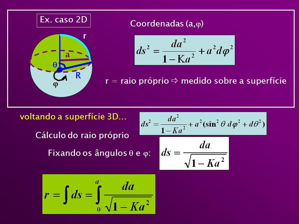 Ex. caso 2D Coordenadas (a,) R. r. a.   r = raio próprio  medido sobre a superfície. voltando a superfície 3D...