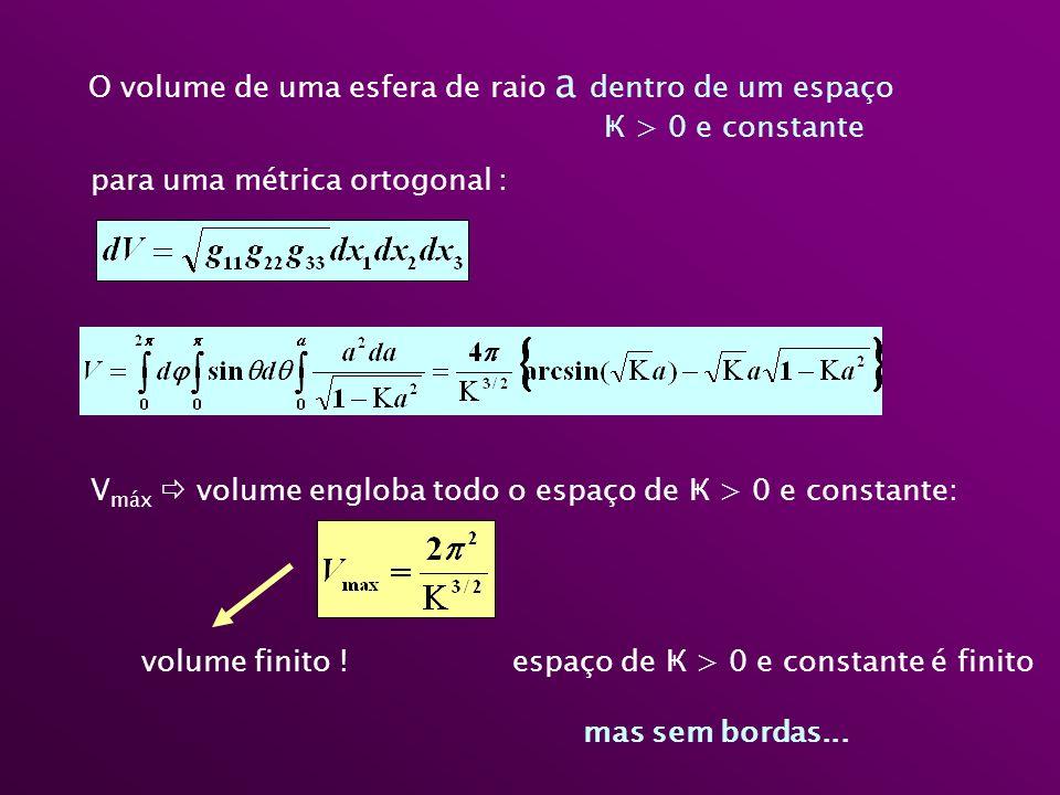 O volume de uma esfera de raio a dentro de um espaço