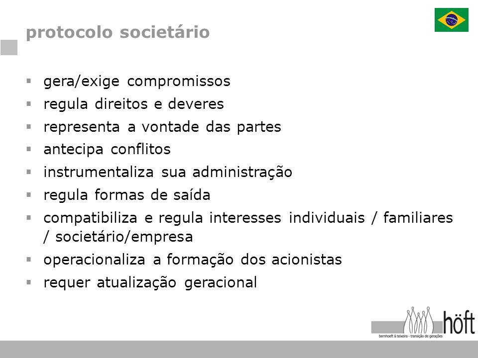 protocolo societário gera/exige compromissos regula direitos e deveres