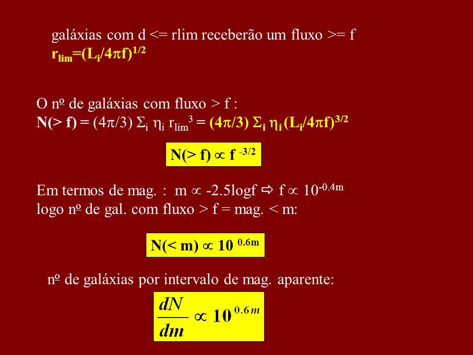 galáxias com d <= rlim receberão um fluxo >= f
