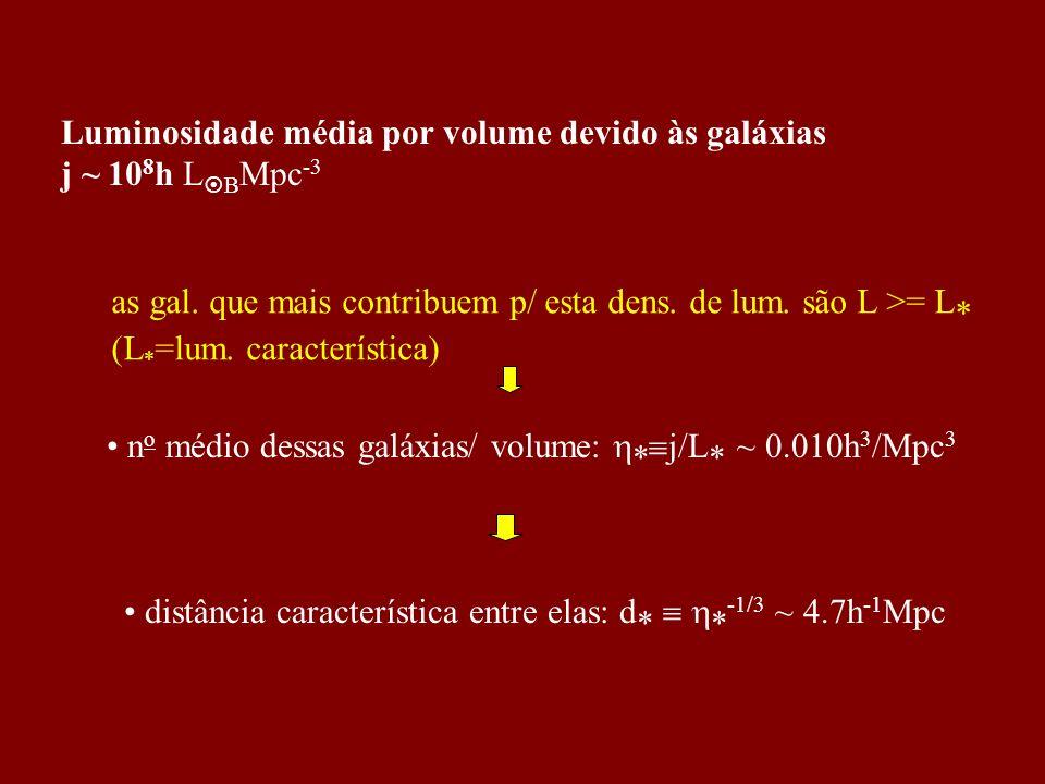 Luminosidade média por volume devido às galáxias