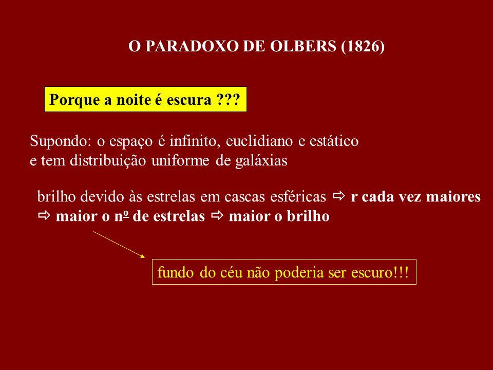 O PARADOXO DE OLBERS (1826) Porque a noite é escura Supondo: o espaço é infinito, euclidiano e estático.