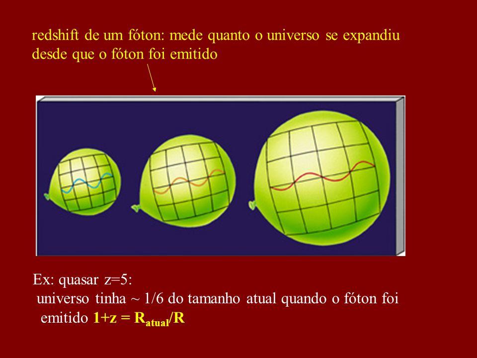 redshift de um fóton: mede quanto o universo se expandiu