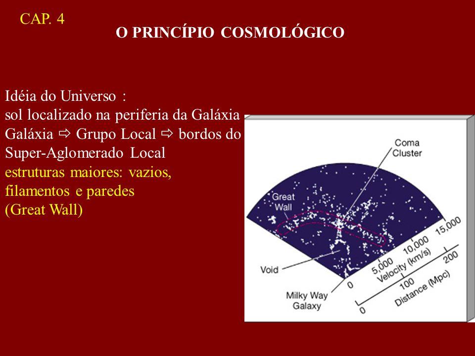 CAP. 4 O PRINCÍPIO COSMOLÓGICO. Idéia do Universo : sol localizado na periferia da Galáxia. Galáxia  Grupo Local  bordos do.