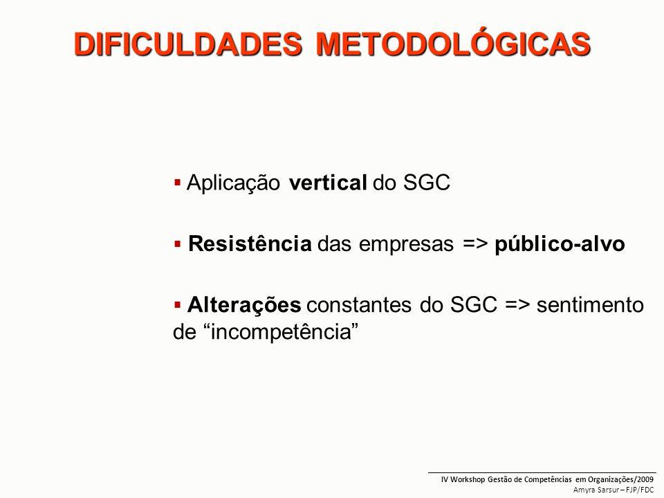 DIFICULDADES METODOLÓGICAS