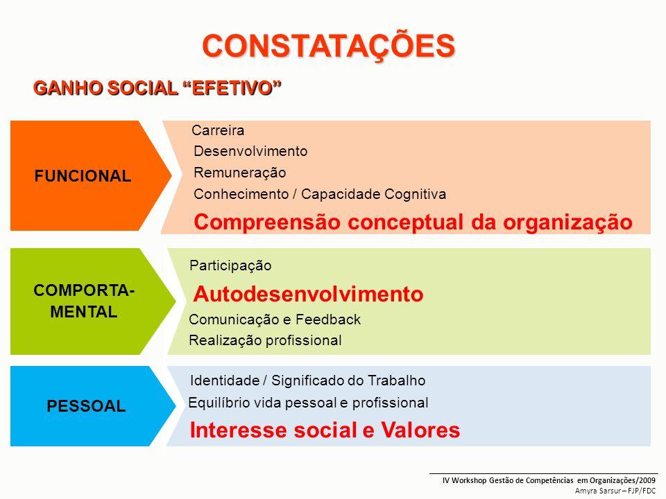 GANHO SOCIAL EFETIVO