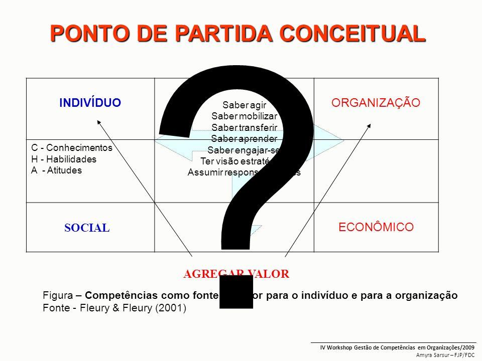 PONTO DE PARTIDA CONCEITUAL