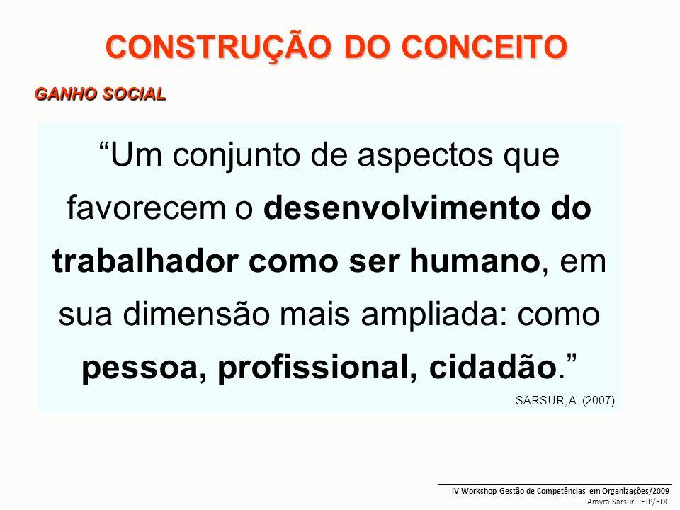 CONSTRUÇÃO DO CONCEITO