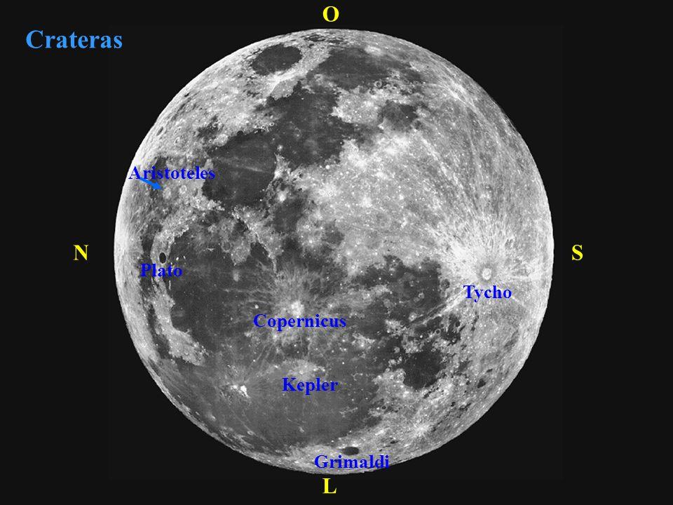 O Crateras Aristoteles N S Plato Tycho Copernicus Kepler Grimaldi L