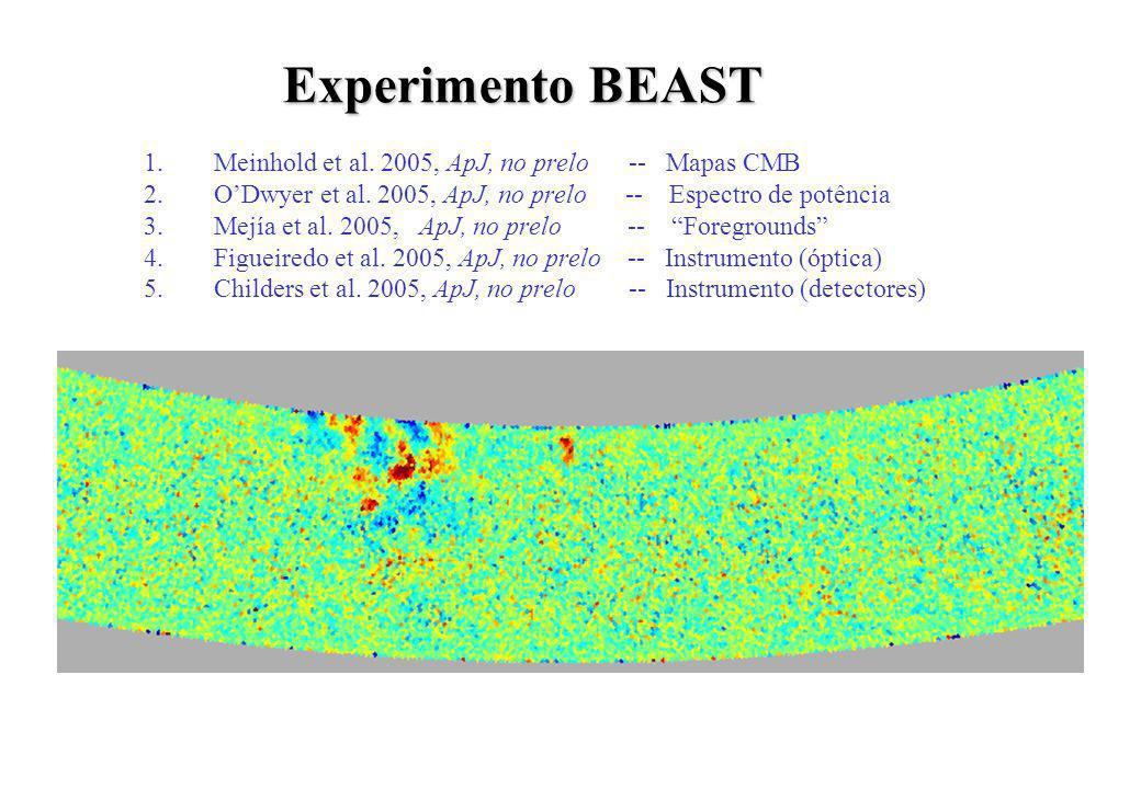 Experimento BEAST Meinhold et al. 2005, ApJ, no prelo -- Mapas CMB