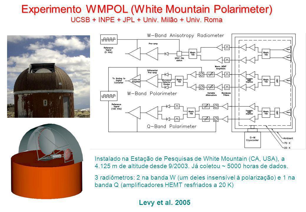 Experimento WMPOL (White Mountain Polarimeter) UCSB + INPE + JPL + Univ. Milão + Univ. Roma