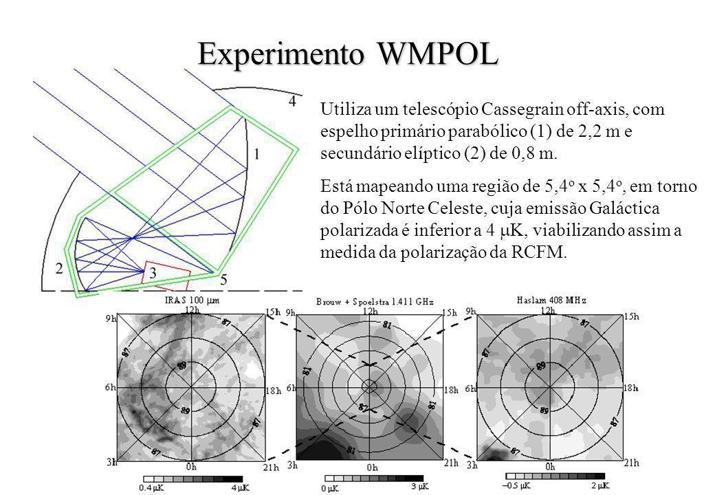 Experimento WMPOL Utiliza um telescópio Cassegrain off-axis, com espelho primário parabólico (1) de 2,2 m e secundário elíptico (2) de 0,8 m.