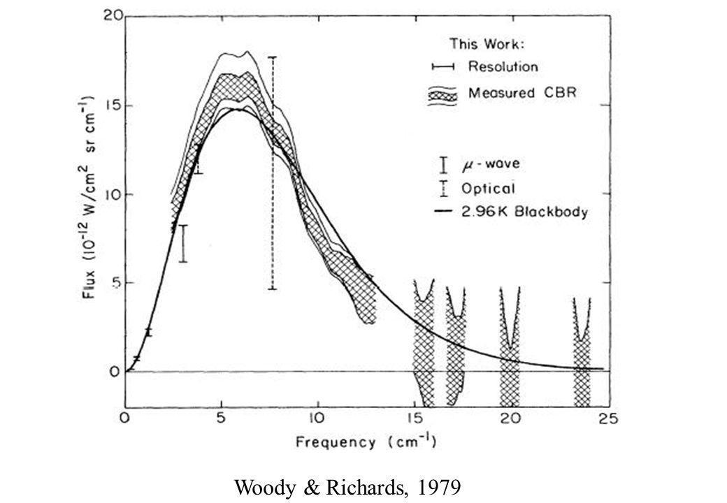 Woody & Richards, 1979
