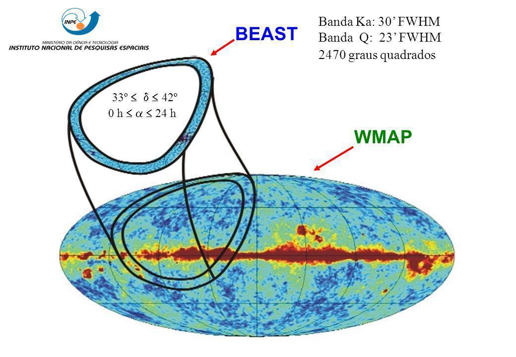 BEAST WMAP Banda Ka: 30' FWHM Banda Q: 23' FWHM 2470 graus quadrados