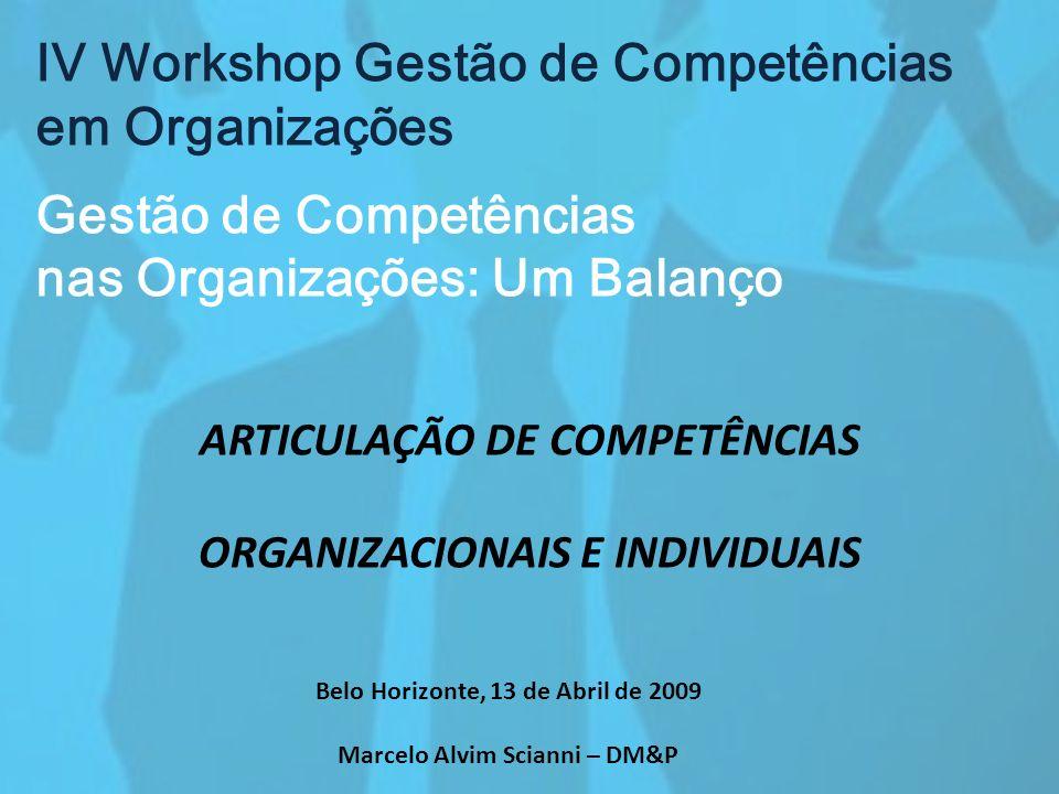 IV Workshop Gestão de Competências em Organizações