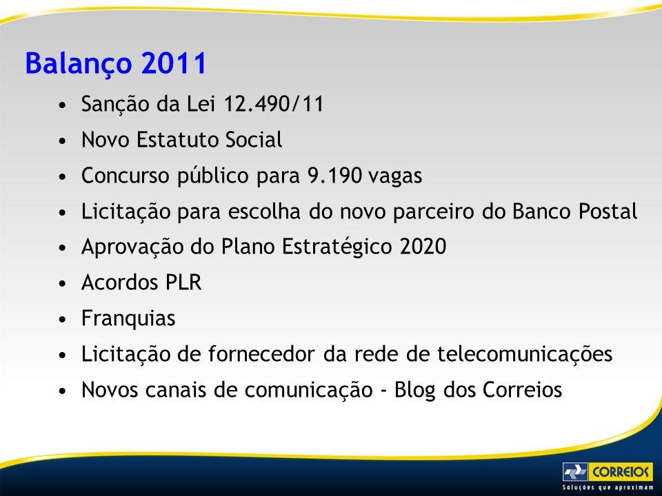 Balanço 2011 Sanção da Lei 12.490/11 Novo Estatuto Social