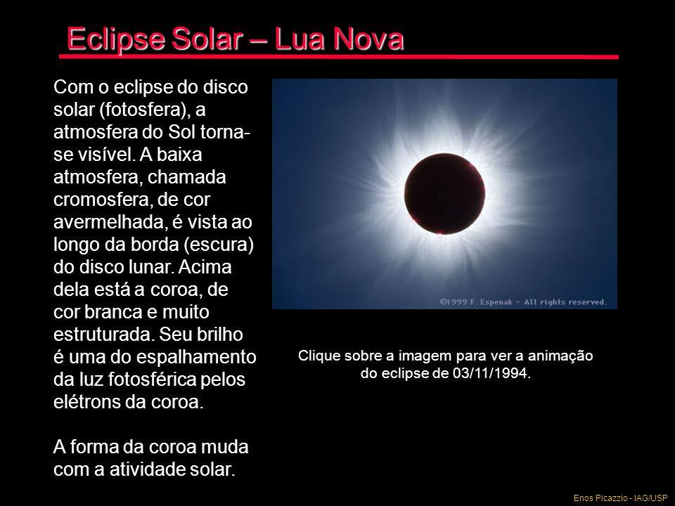 Eclipse Solar – Lua Nova