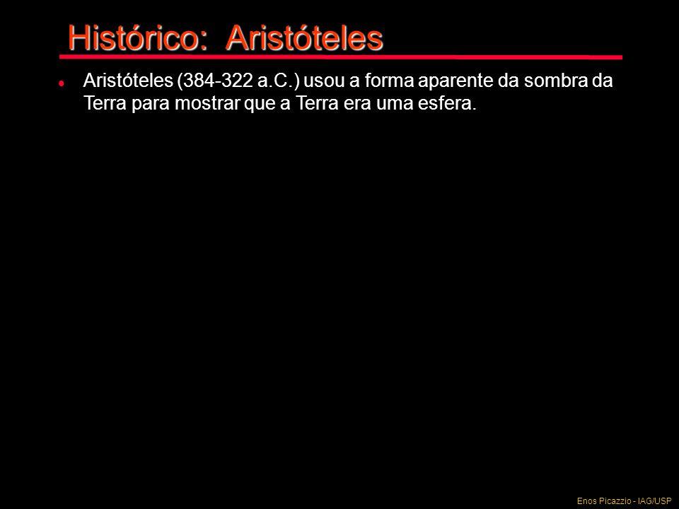 Histórico: Aristóteles