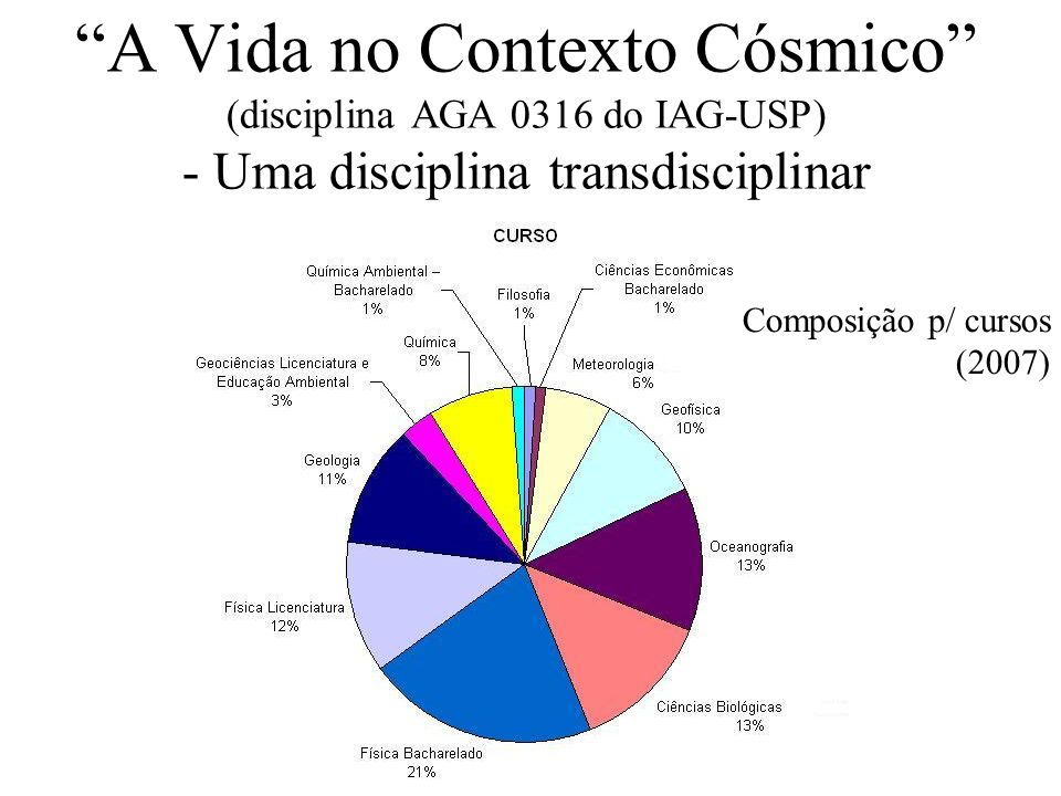 A Vida no Contexto Cósmico (disciplina AGA 0316 do IAG-USP) - Uma disciplina transdisciplinar