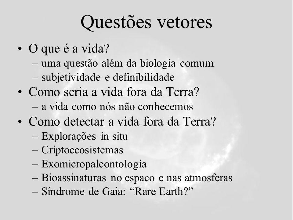 Questões vetores O que é a vida Como seria a vida fora da Terra