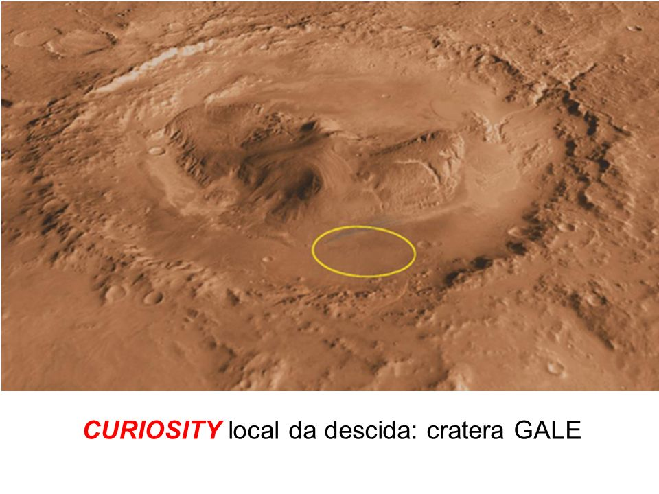 CURIOSITY local da descida: cratera GALE