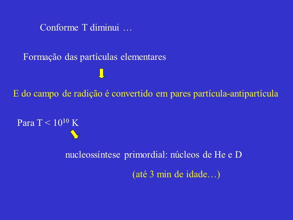 Formação das partículas elementares