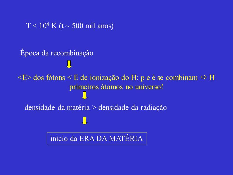 <E> dos fótons < E de ionização do H: p e è se combinam  H