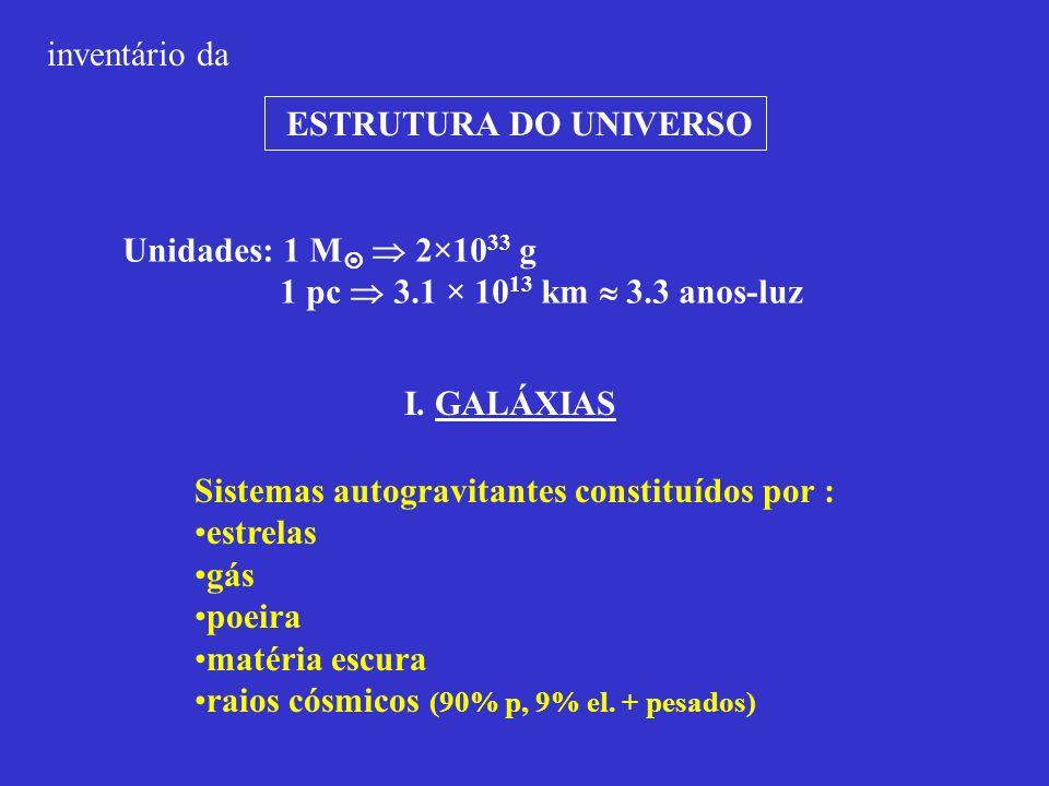 inventário da ESTRUTURA DO UNIVERSO. Unidades: 1 M  2×1033 g. 1 pc  3.1 × 1013 km  3.3 anos-luz.