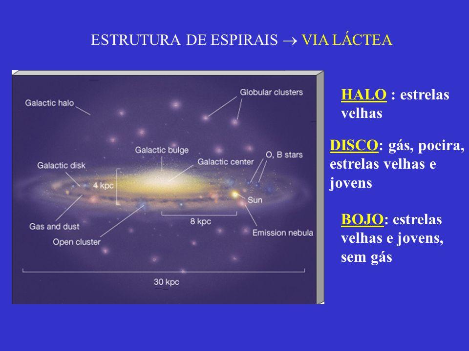 ESTRUTURA DE ESPIRAIS  VIA LÁCTEA