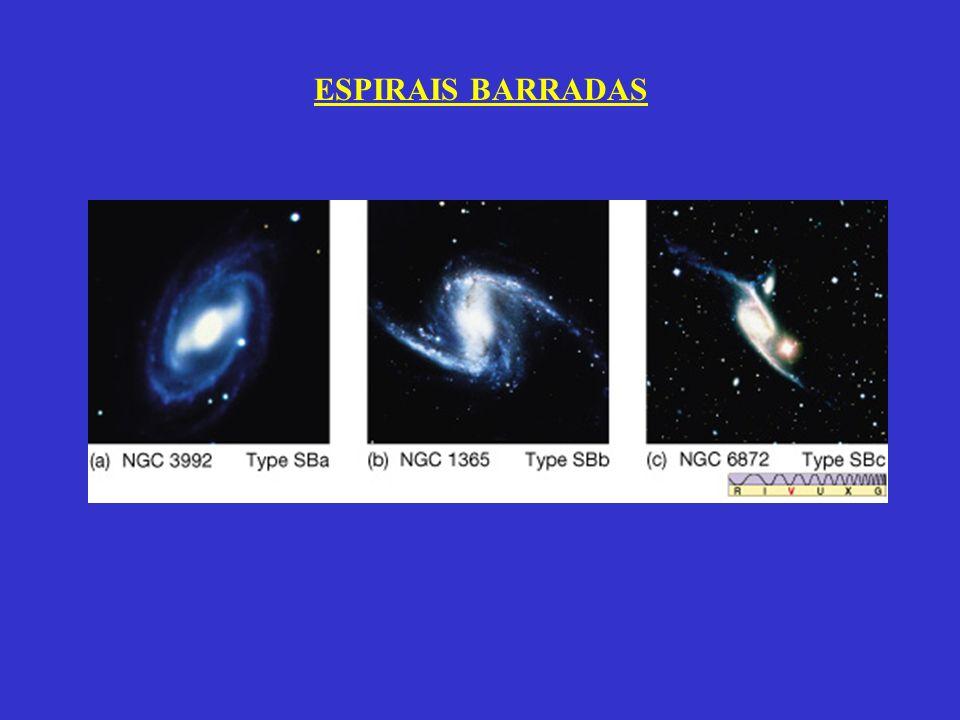 ESPIRAIS BARRADAS