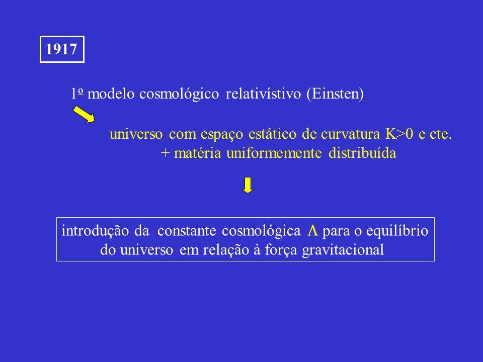 1o modelo cosmológico relativístivo (Einsten)