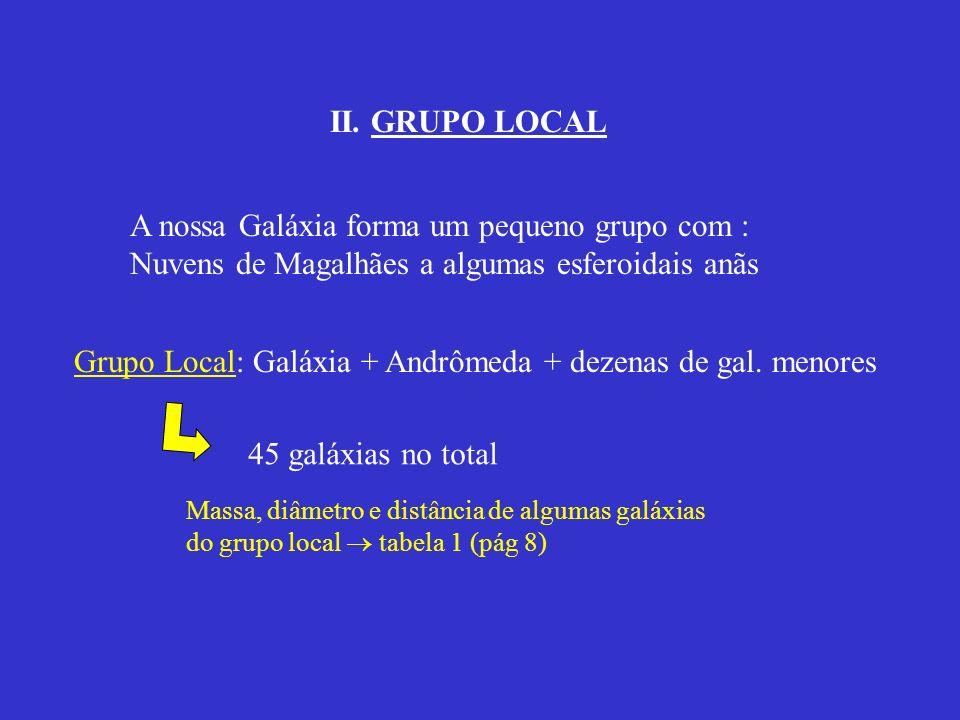 A nossa Galáxia forma um pequeno grupo com :