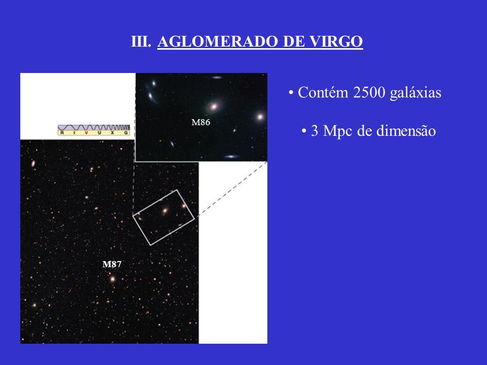 III. AGLOMERADO DE VIRGO