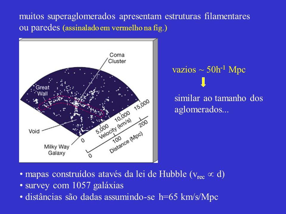 muitos superaglomerados apresentam estruturas filamentares