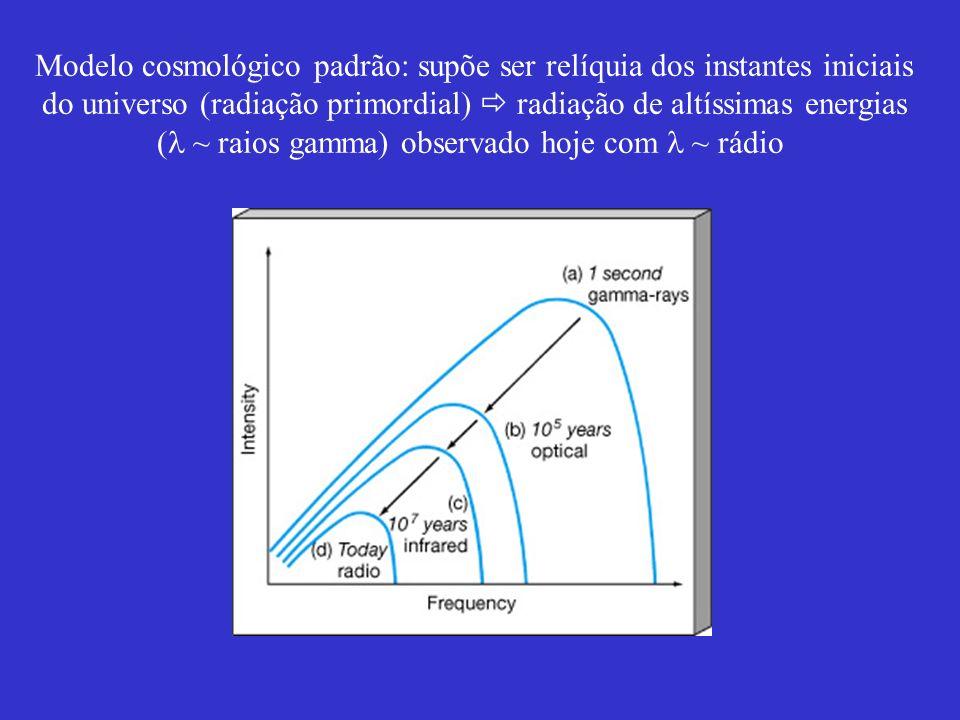 Modelo cosmológico padrão: supõe ser relíquia dos instantes iniciais
