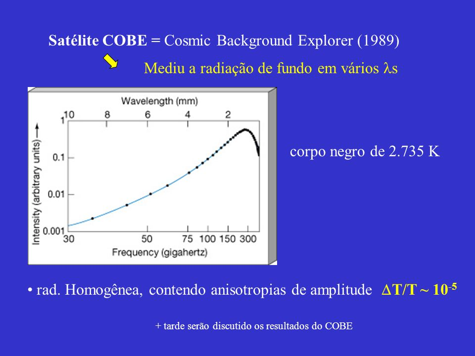 Satélite COBE = Cosmic Background Explorer (1989)