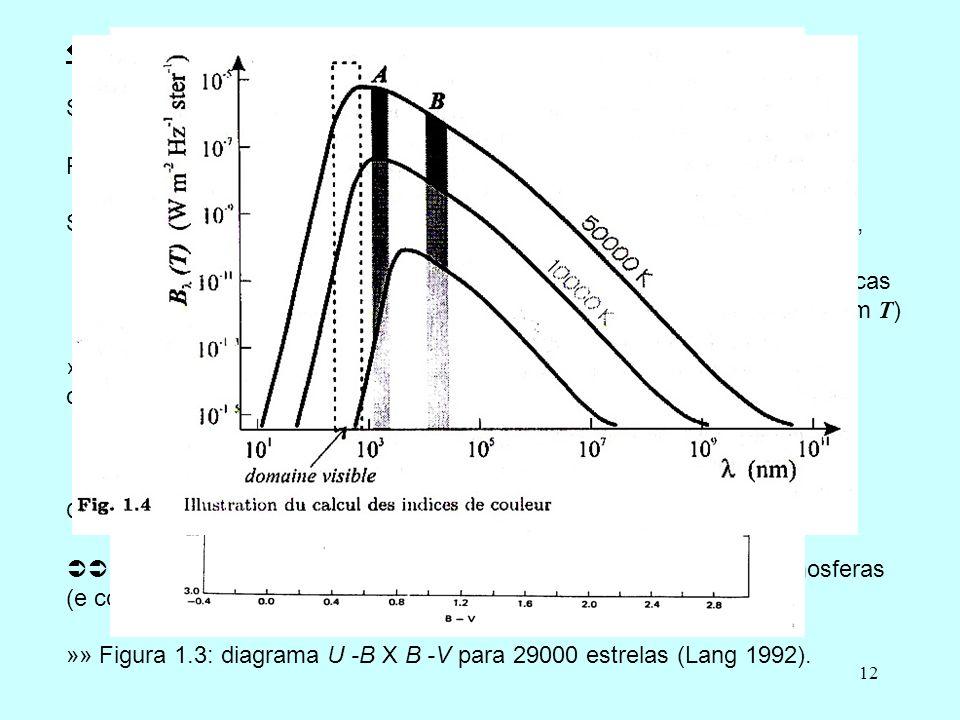  lndices de cor São diferenças de magnitudes num dado sistema de filtros (ou de cores )