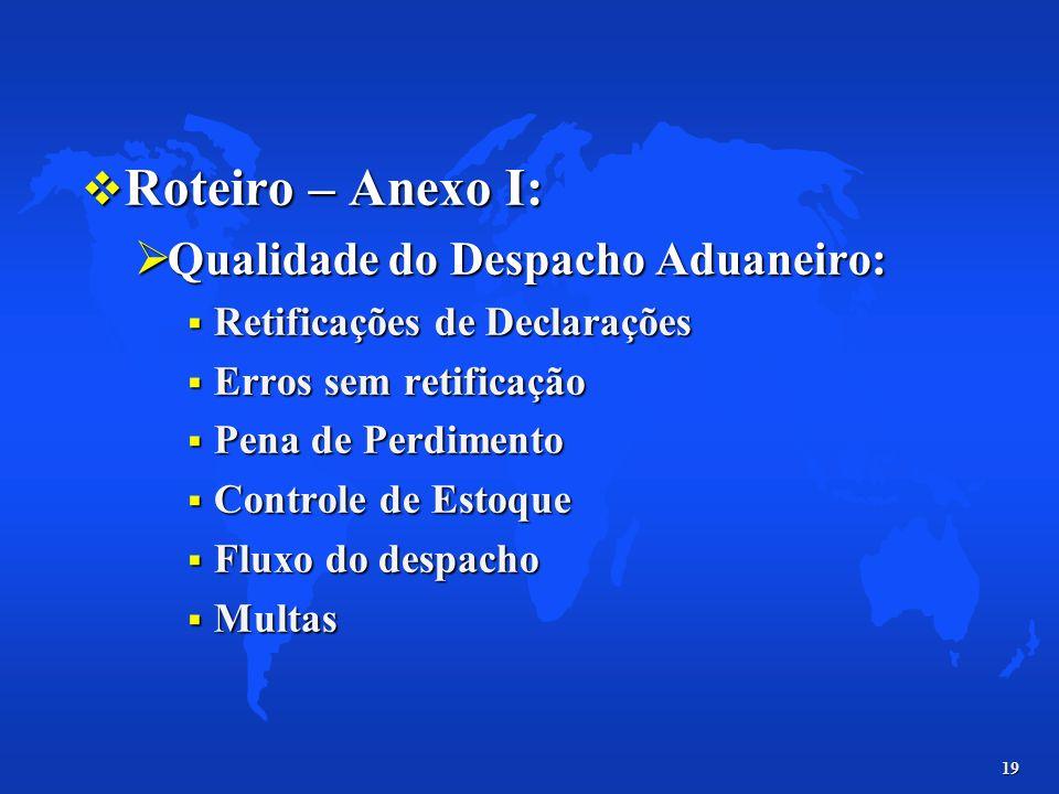 Roteiro – Anexo I: Qualidade do Despacho Aduaneiro: