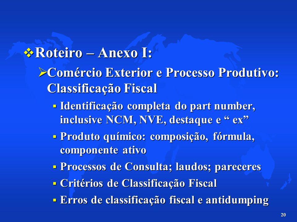 Roteiro – Anexo I: Comércio Exterior e Processo Produtivo: Classificação Fiscal.