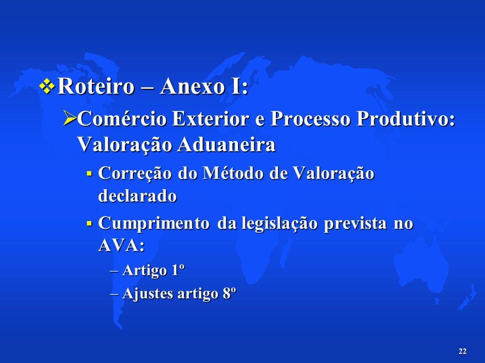 Roteiro – Anexo I: Comércio Exterior e Processo Produtivo: Valoração Aduaneira. Correção do Método de Valoração declarado.