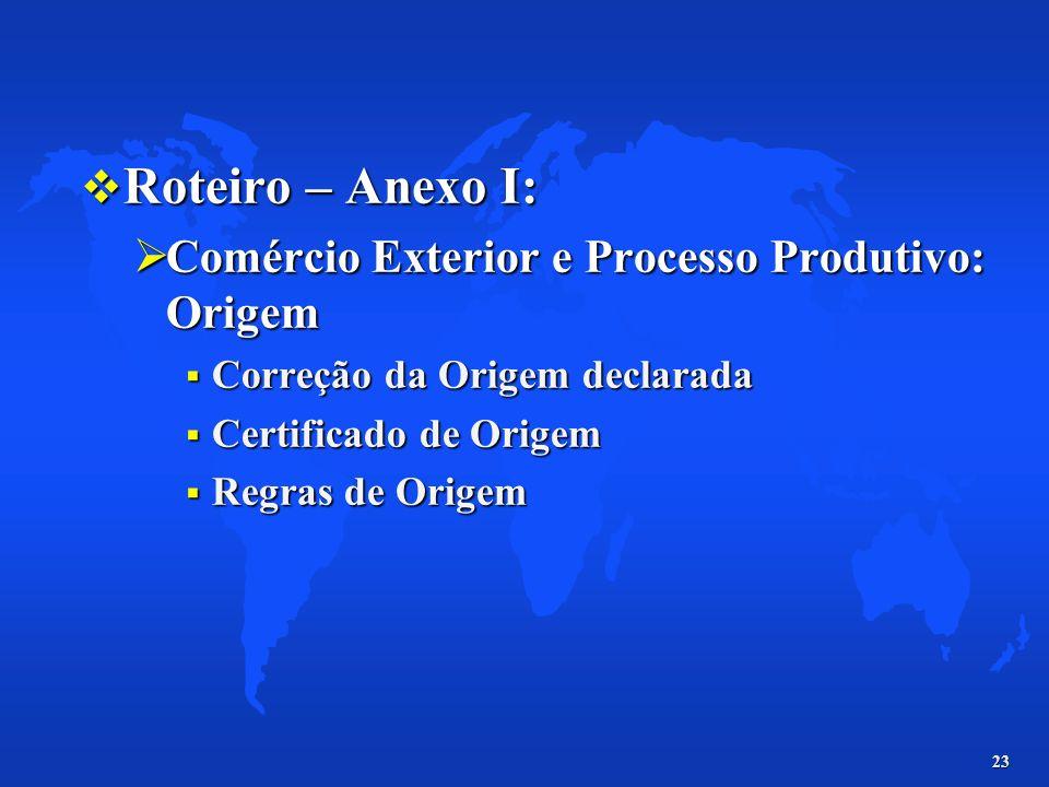 Roteiro – Anexo I: Comércio Exterior e Processo Produtivo: Origem