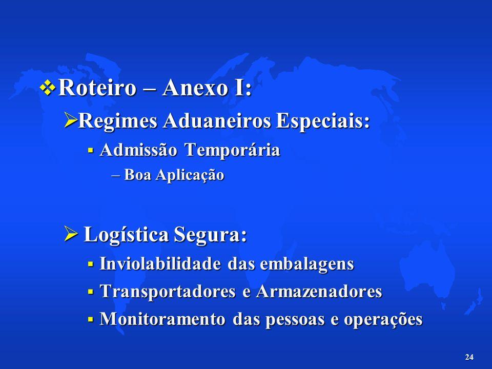 Roteiro – Anexo I: Regimes Aduaneiros Especiais: Logística Segura: